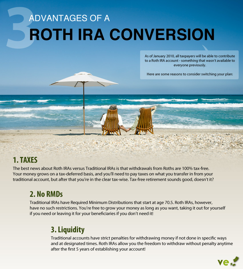 Irs Sep Ira Rules